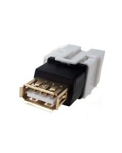 USB 2.0 Keystone Jack - Type B Female to A Female Coupler Adapter Flush Type