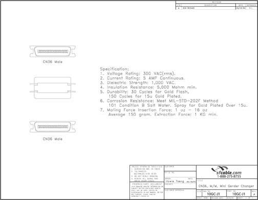 CN36 M/M Mini Gender Changer (Coupler)