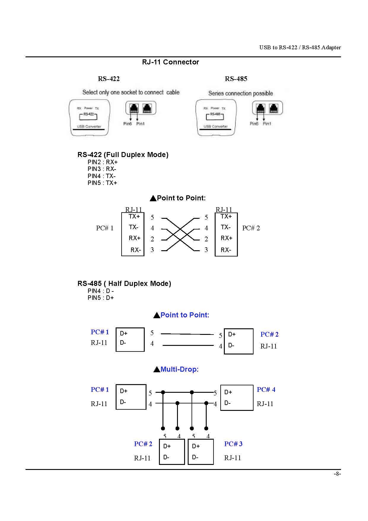 Usb To Rj11 Rs422  485 Converter
