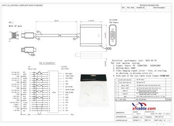Mini DisplayPort Male to HD15 VGA Female Adapter