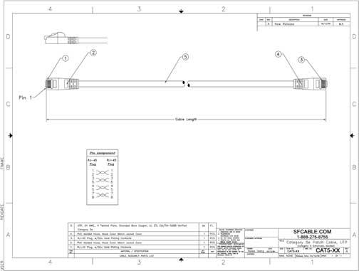 1ft Cat 5E Unshielded (UTP) Ethernet Network Cable