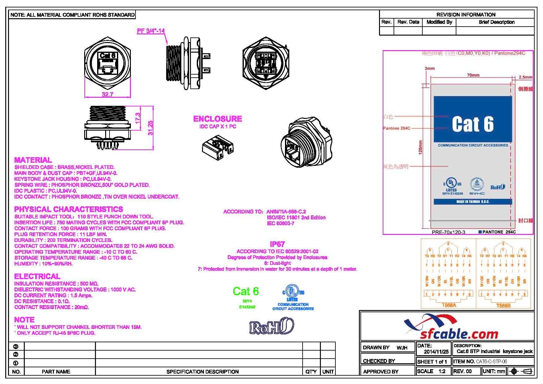 CAT6 RJ45 Shielded Industrial Panelmount Bulkhead Jack