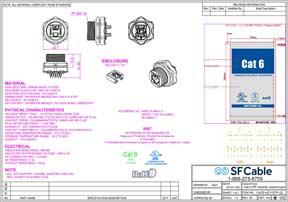 CAT6 RJ45 Shielded STP Industrial Panelmount Keystone Jack