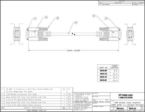 DB9 M/M 9C Serial Straight Thru Cable
