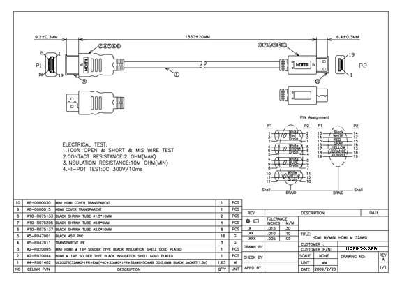 High Speed HDMI Mini to HDMI Mini v1.3b Cable