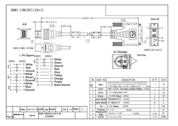 dvi d wire diagram dvi d pinout diagram DVI-I Pinout Diagram DVI-I Pinout Diagram