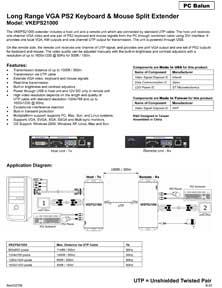 Long Range VGA, PS2 Keyboard & Mouse Split Extender