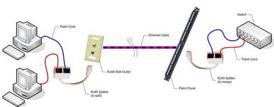 rj45 splitter wiring diagram Wiring Diagrams And Schematics – Rj 45 Wiring Diagram