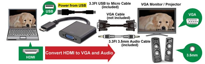 Convert HDMI to VGA and Audio