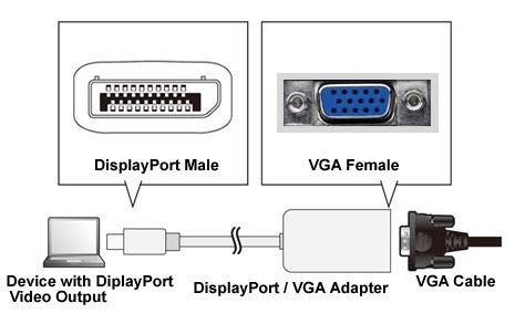 Display Port Male to VGA Female Adapter