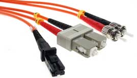 Fiber Optics Product