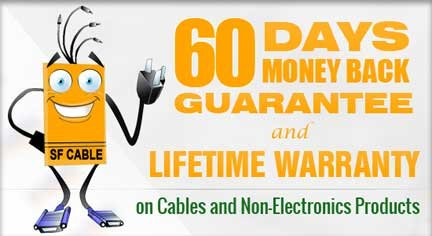 Lifetime Warranty on cables and non-electronics products